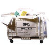 Kit met absorptiemiddelen voor olie, in mobiele container