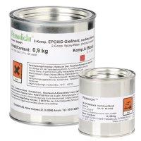 Fotoluminescente epoxyverf voor vloermarkering, primer en vernis