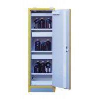 Veiligheidskast met compartimenten voor giftige, ontvlambare en corrosieve producten - 30 minuten