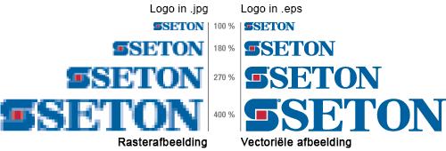 Voorbeeld met Seton logo. Het verschil tussen een rasterafbeelding en een vectoriële afbeelding