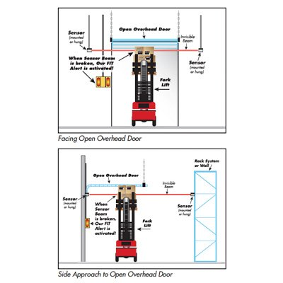 FIT Package Forklift Warning System with Sensor