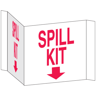 3-Way View Spill Control Signs -Spill Kit