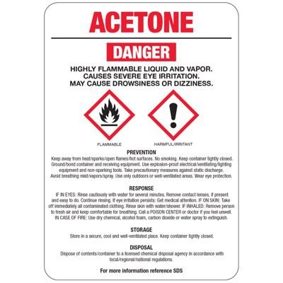 Acetone GHS Sign