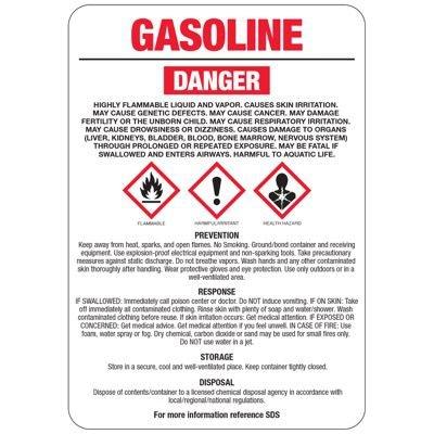Gasoline GHS Sign