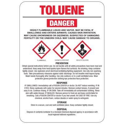 Toluene GHS Sign