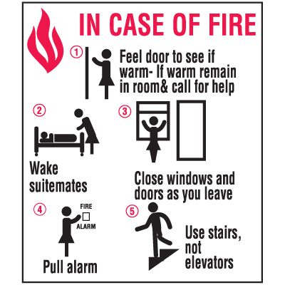 In Case of Fire Sign - Polished Plastic Sign