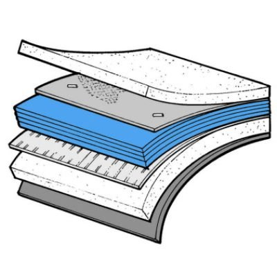 G2® Grease Guard® Rooftop Defense Systems® Filters