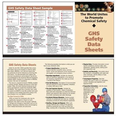 GHS Pocket Guides