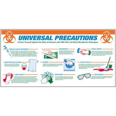 Giant Safety Posters - Universal Precautions