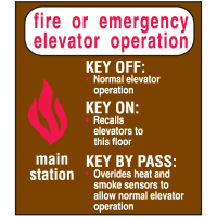 Fire or Emergency Elevator Operation Sign - Polished Plastic Sign