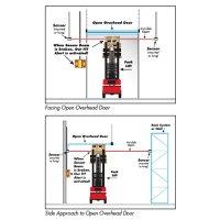 FIT Package Forklift Warning System with Sensor