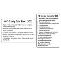 GHS Wallet Cards - Safety Data Sheet