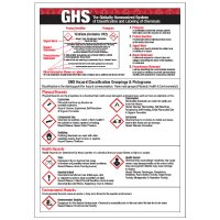 Magnetic GHS Signs - GHS Hazard Classification Groups