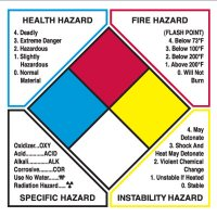 NFPA 704 Diamond Chemical Hazard Labels