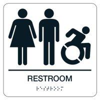 Unisex Bathroom Sign (Women, Men, Dynamic Accessibility)