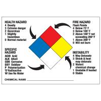 Super Sticky HazCom Labels - NFPA Diamond