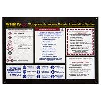WHMIS Wall Chart