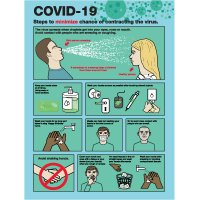 Coronavirus Safety Posters - Minimize Chance of Contracting the Virus