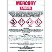 GHS Chemical Labels - Mercury