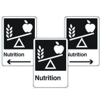 Health Care Facility Wayfinding Signs - Nutrition