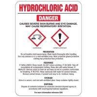 Concentrated Hydrochloric Acid GHS Sign