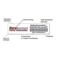 DuraDestruct RFID Security Tags - Glass
