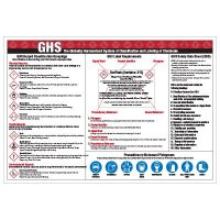 GHS Reference Guides
