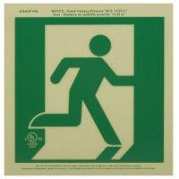 Running Man Signs - Right