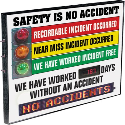 Recordable Incident Signal Scoreboard