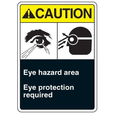 ANSI Multi-Message Safety Signs - Caution Eye Hazard Area