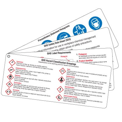 GHS Portable Reference Card Set