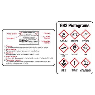 GHS Wallet Cards - Label Guide