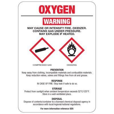 Oxygen GHS Sign