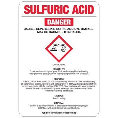 Sulfuric Acid GHS Sign