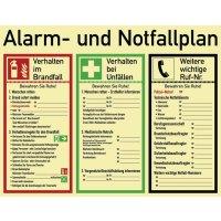 Alarm- und Notfallpläne