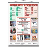 Betriebl. Brandschutz – Betriebsaushänge zur Sicherheitskennzeichnung