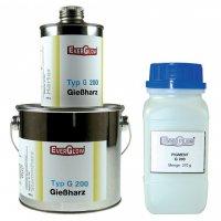 EverGlow® Epoxid-Farbe 2-Komponentensystem zur punktuellen Kennzeichnung, langnachleuchtend, DIN 67510