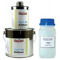 EverGlow® Epoxid-Farbe 2-Komponentensystem zur Flächenmarkierung, langnachleuchtend, DIN 67510