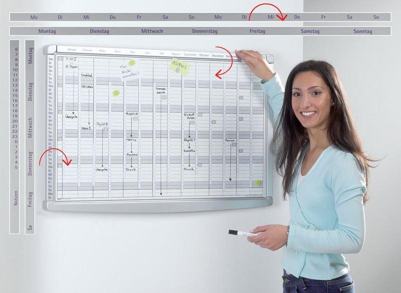Multifunktionsplaner - Präsentation und Organisation