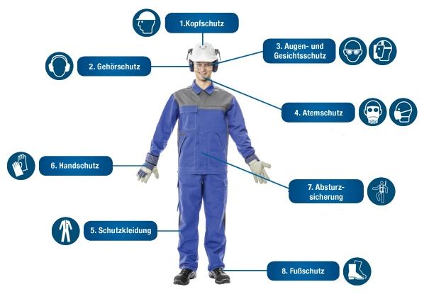 Infografik Arbeitsschutz