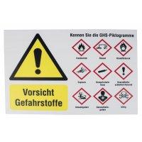 Allgemeines Warnzeichen – Sicherheitshinweise GHS-Piktogramme