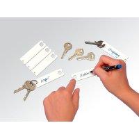 Schlüsselanhänger, Eco