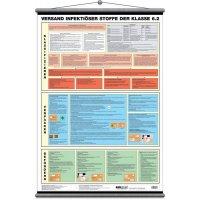 Versand infektiöser Stoffe – Betriebsaushänge zur Sicherheitskennzeichnung