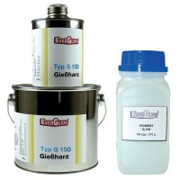 EverGlow® Epoxid-Farbe 2-Komponentensystem zur punktuellen Kennzeichnung, langnachleuchtend, ASR A3.4/3, DIN 67510