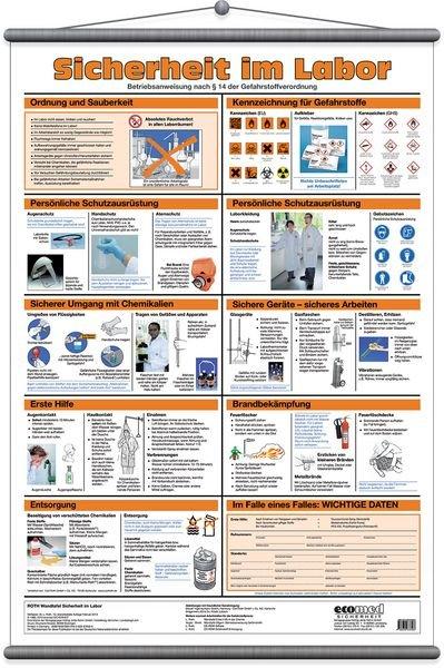 Sicherheit im Labor – Betriebsaushänge zur Sicherheitskennzeichnung