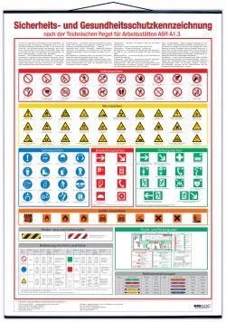 Betriebsaushang-Sicherheits- und Gesundheitsschutzkennzeichnung nach ASR A1.3