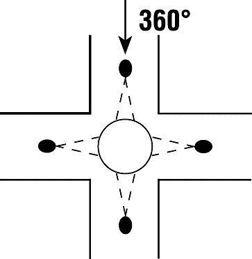 Blickfeld eines 360 Grad-Halbkugelspiegels