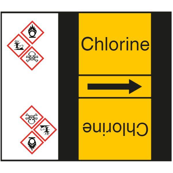 Vorlage: Gruppe 5 - Chlorine - Chlor