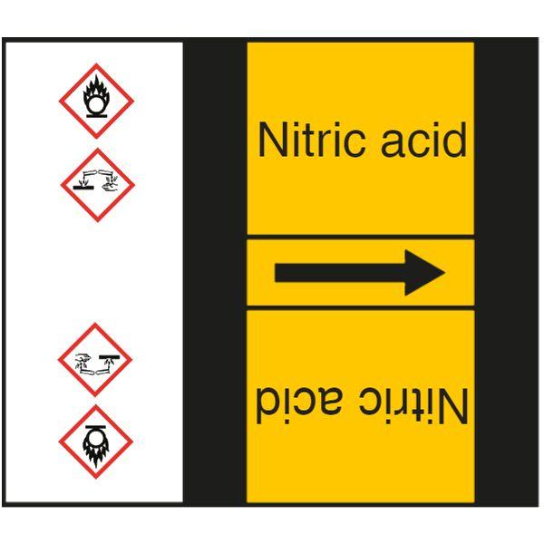 Vorlage: Gruppe 6 - Nitric acid - Salpetersäure