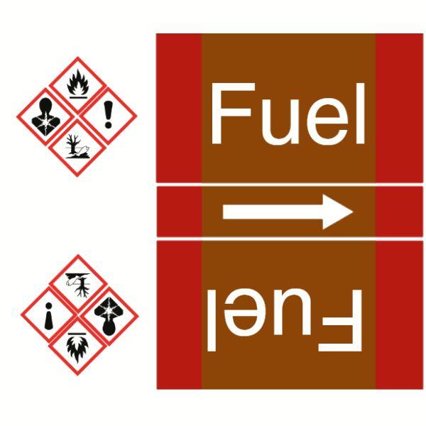 Vorlage: Gruppe 8 - Fuel - Benzin